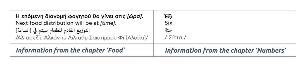 Metadrasi - lexicon pinakas