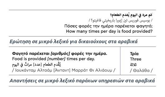 Metadrasi - lexicon pinakas 2 ellinika