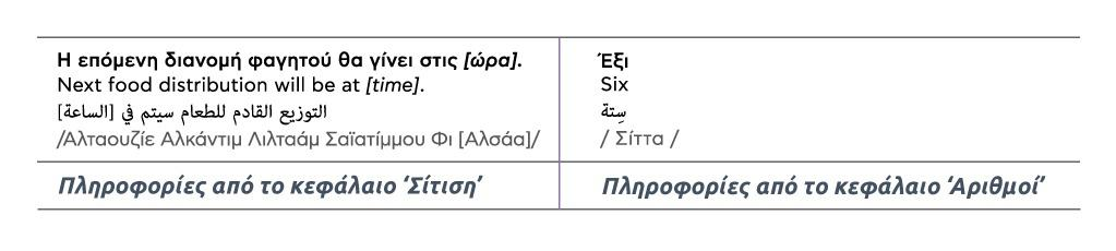 Metadrasi - lexicon pinakas ellinika